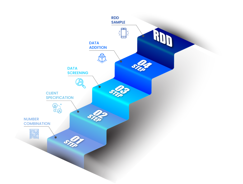 rdd-sample-infographic